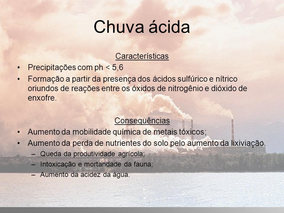 Chuva ácida Características Precipitações com ph < 5,6