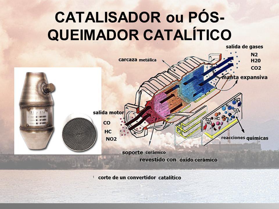 CATALISADOR ou PÓS-QUEIMADOR CATALÍTICO