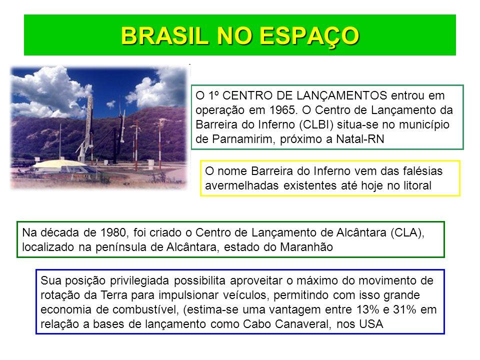 BRASIL NO ESPAÇO