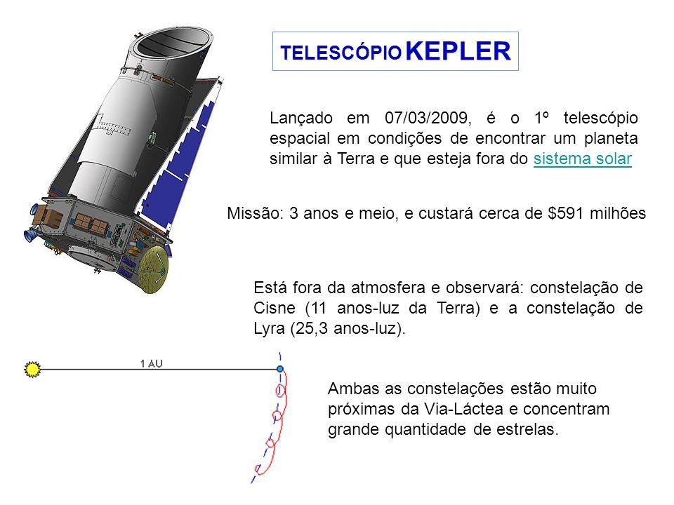 TELESCÓPIO KEPLER