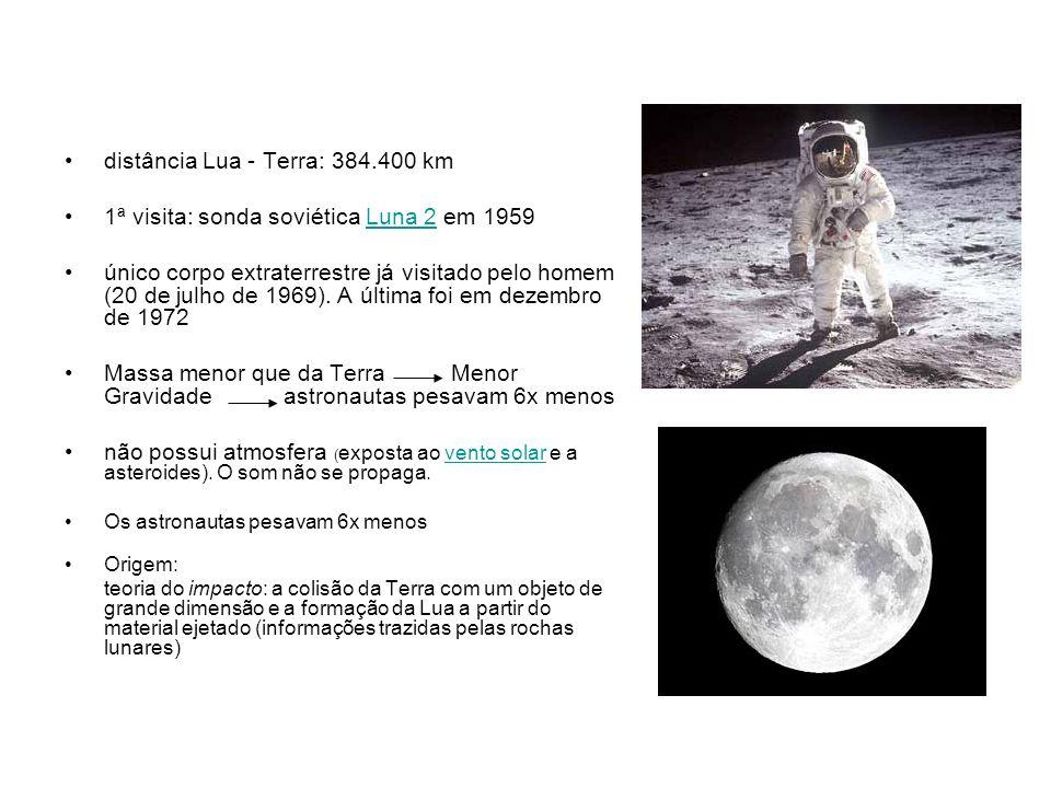 distância Lua - Terra: 384.400 km