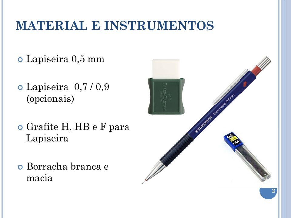 MATERIAL E INSTRUMENTOS