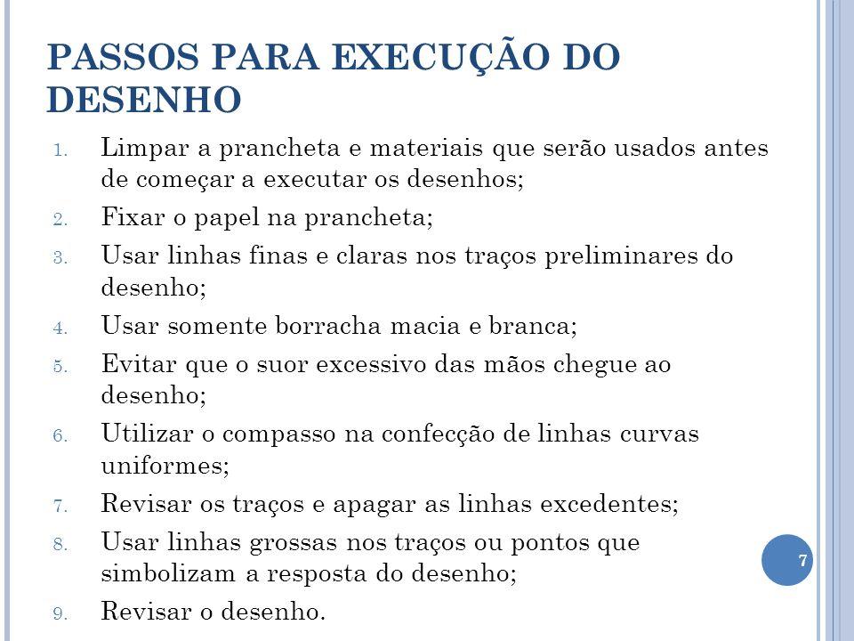 PASSOS PARA EXECUÇÃO DO DESENHO