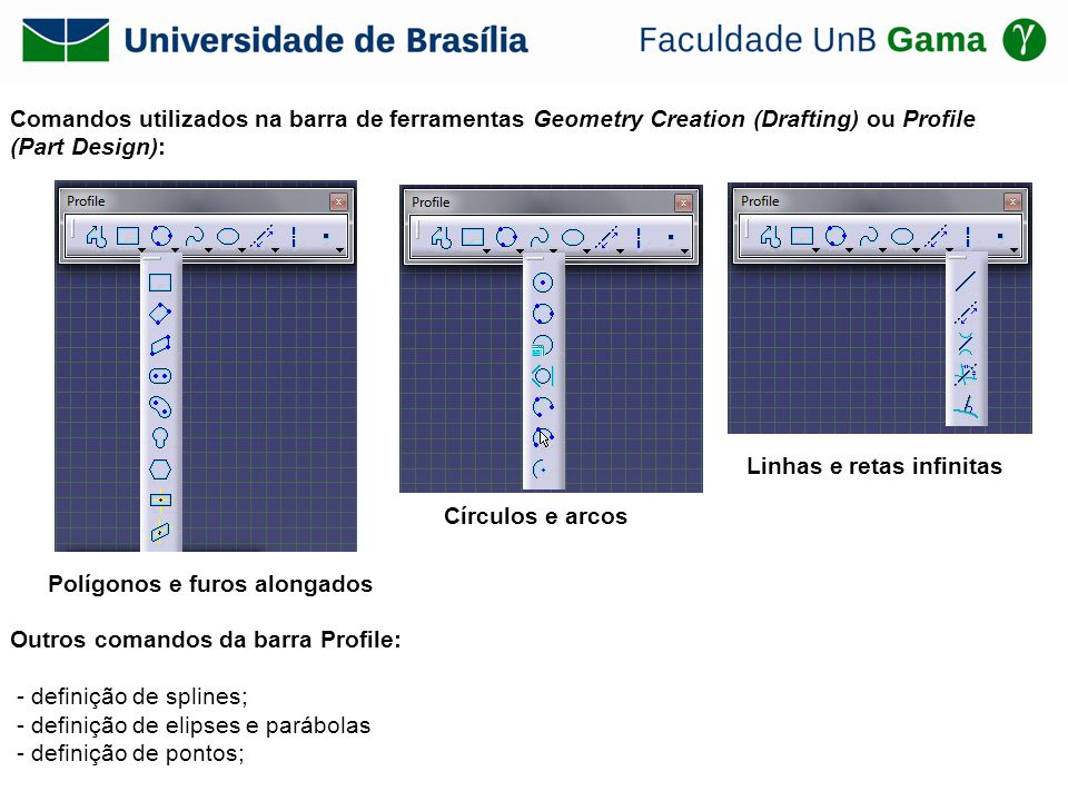 Comandos utilizados na barra de ferramentas Geometry Creation (Drafting) ou Profile (Part Design):