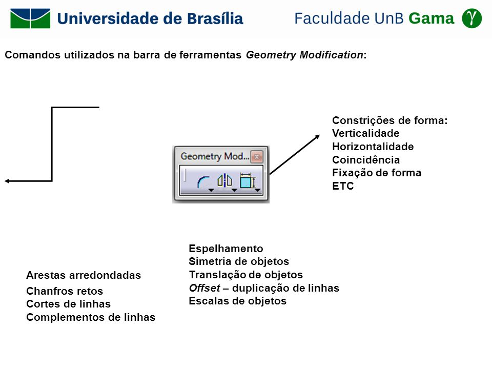 Comandos utilizados na barra de ferramentas Geometry Modification: