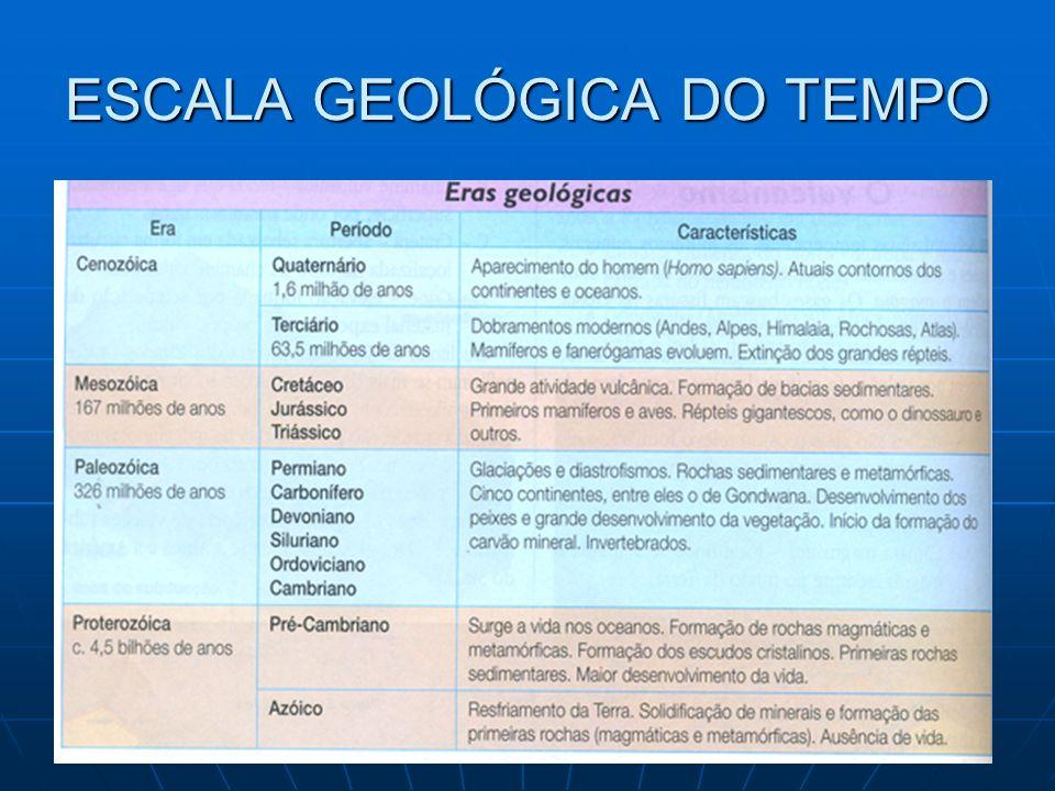 ESCALA GEOLÓGICA DO TEMPO