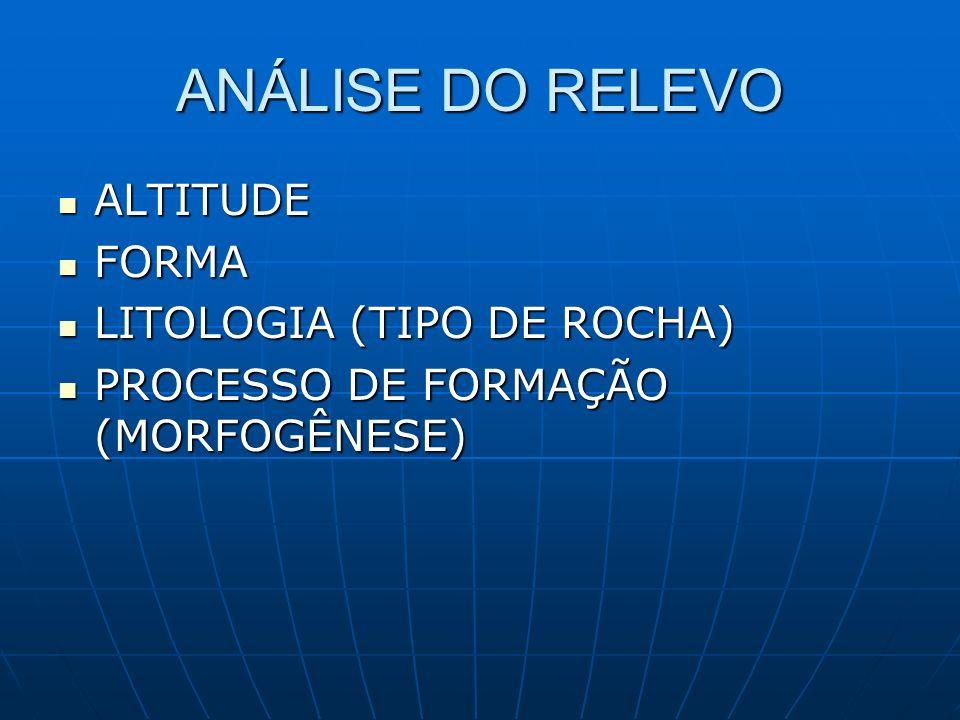 ANÁLISE DO RELEVO ALTITUDE FORMA LITOLOGIA (TIPO DE ROCHA)