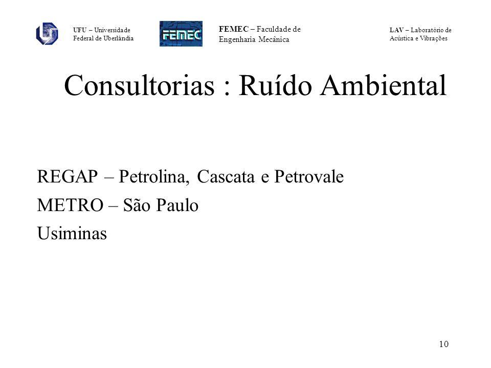 Consultorias : Ruído Ambiental