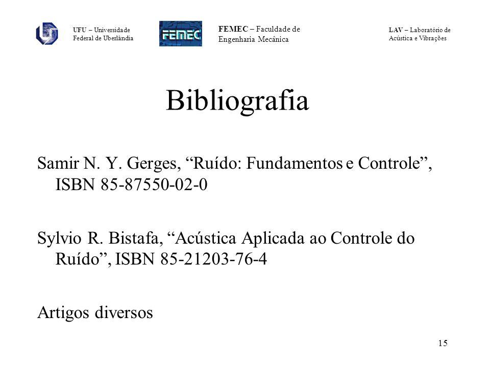 Bibliografia Samir N. Y. Gerges, Ruído: Fundamentos e Controle , ISBN 85-87550-02-0.