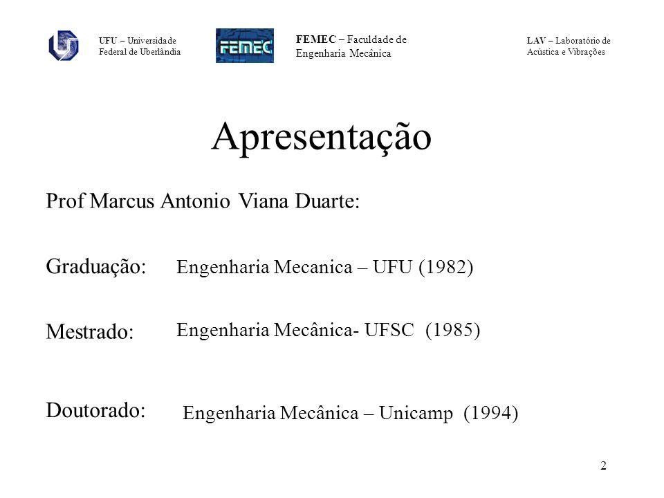 Apresentação Prof Marcus Antonio Viana Duarte: Graduação: Mestrado: