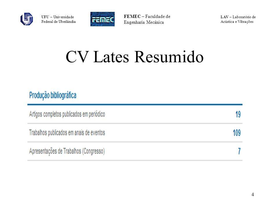 CV Lates Resumido 4
