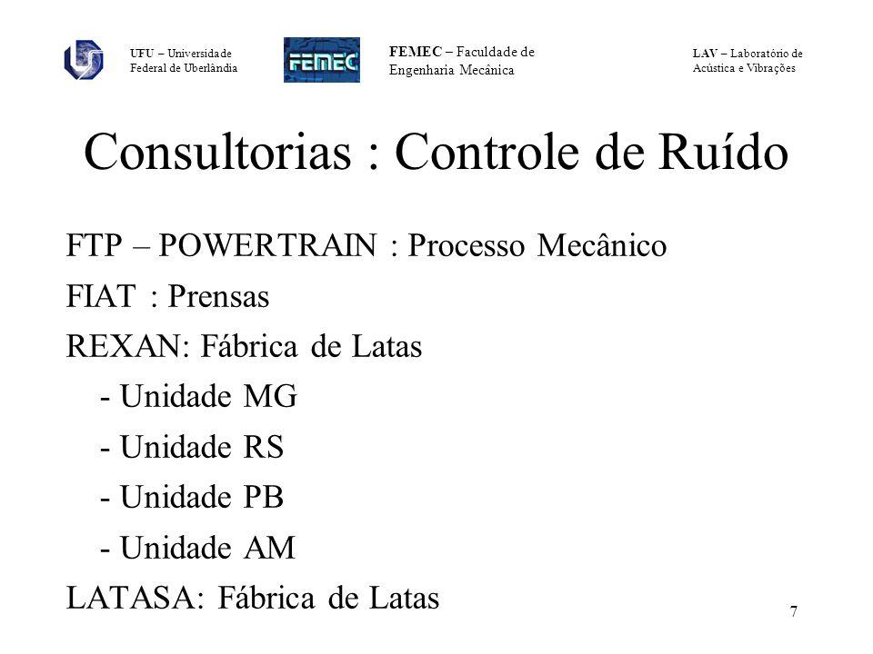 Consultorias : Controle de Ruído