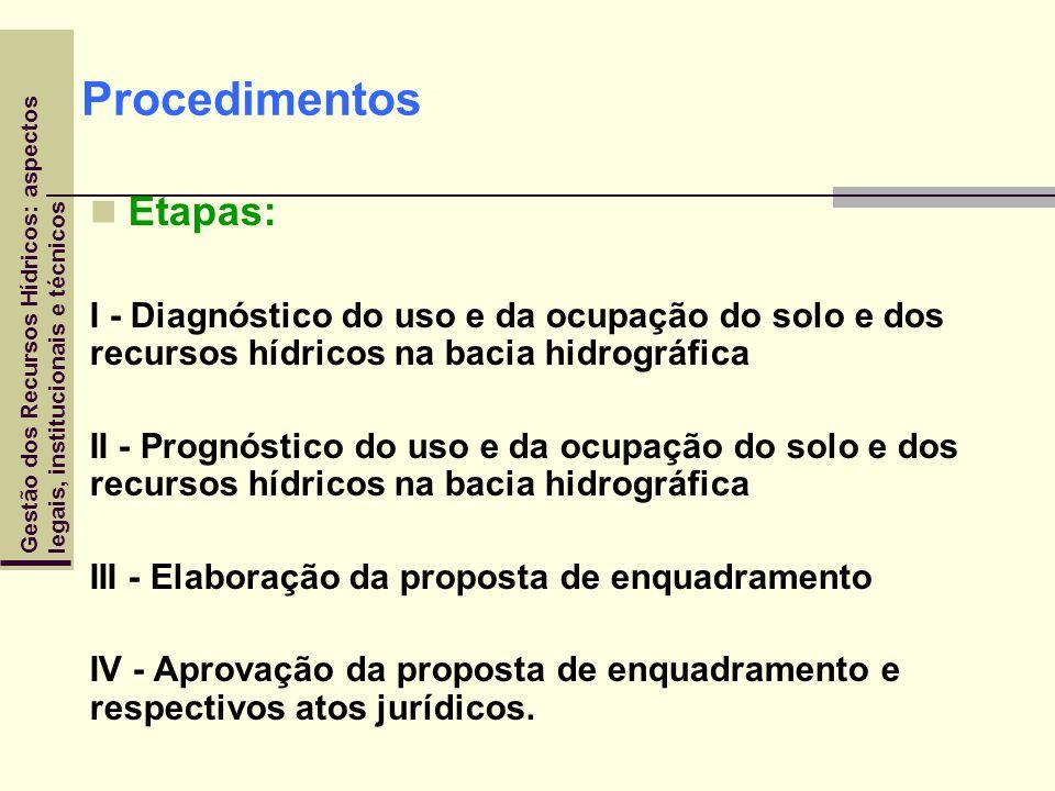 Procedimentos Etapas: