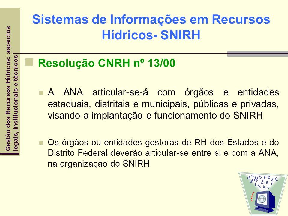 Sistemas de Informações em Recursos Hídricos- SNIRH