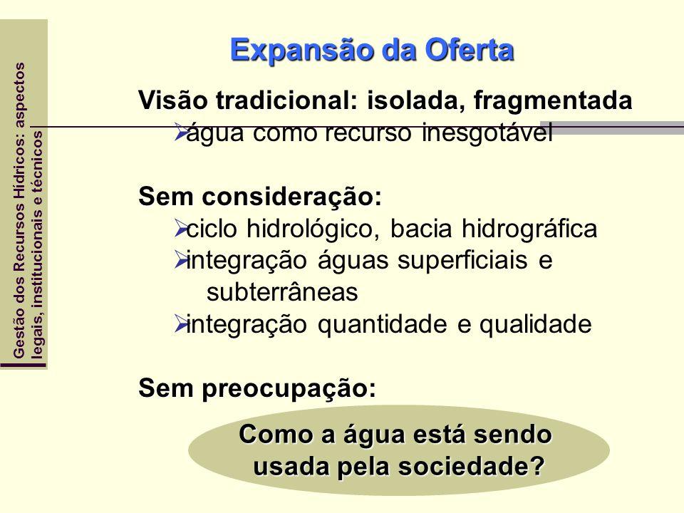 Expansão da Oferta Visão tradicional: isolada, fragmentada