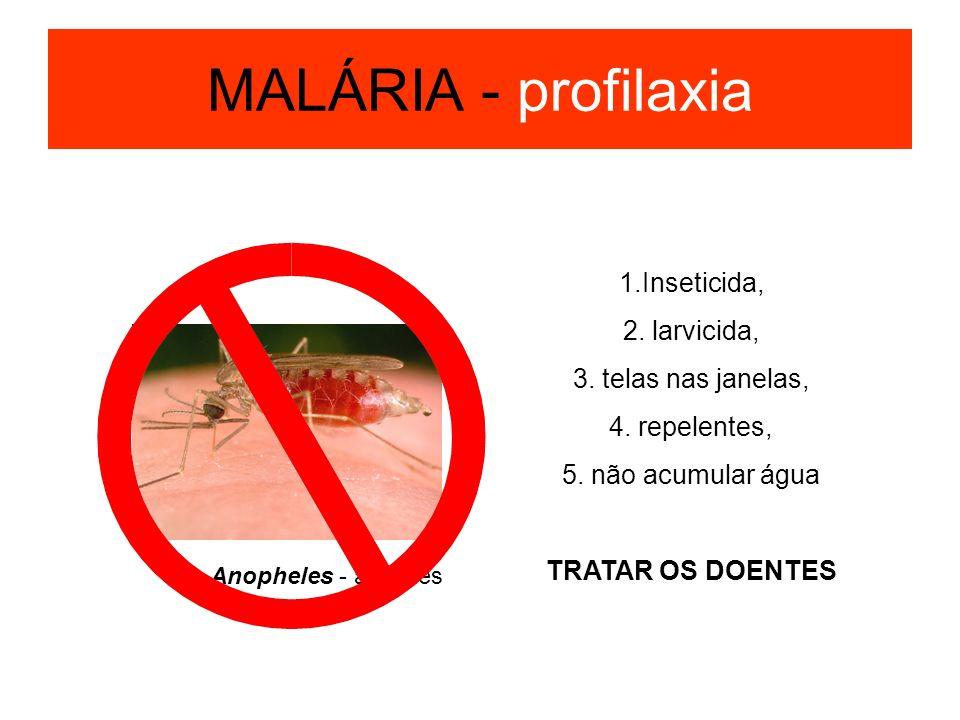 MALÁRIA - profilaxia 1.Inseticida, 2. larvicida, 3. telas nas janelas,