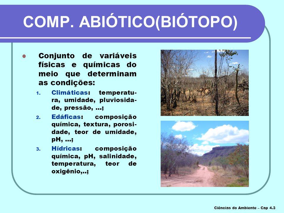 COMP. ABIÓTICO(BIÓTOPO)