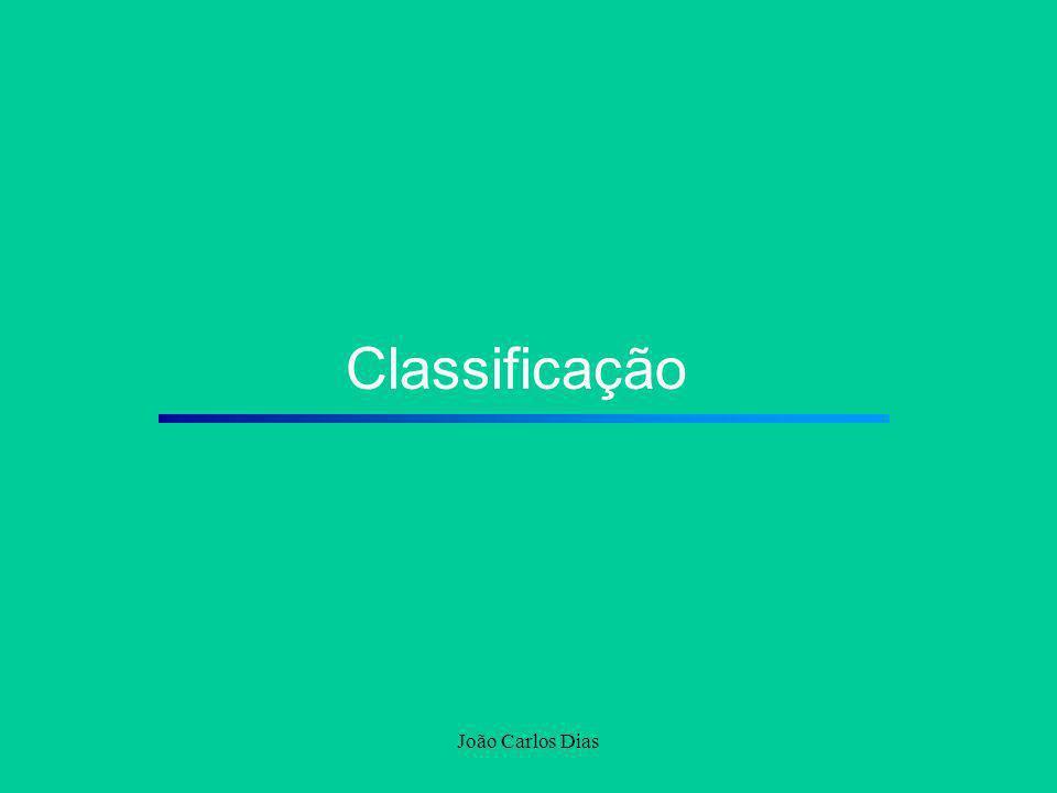 Classificação João Carlos Dias