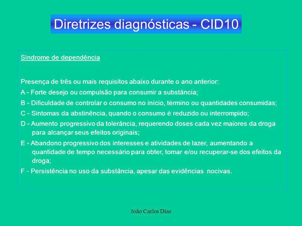 Diretrizes diagnósticas - CID10