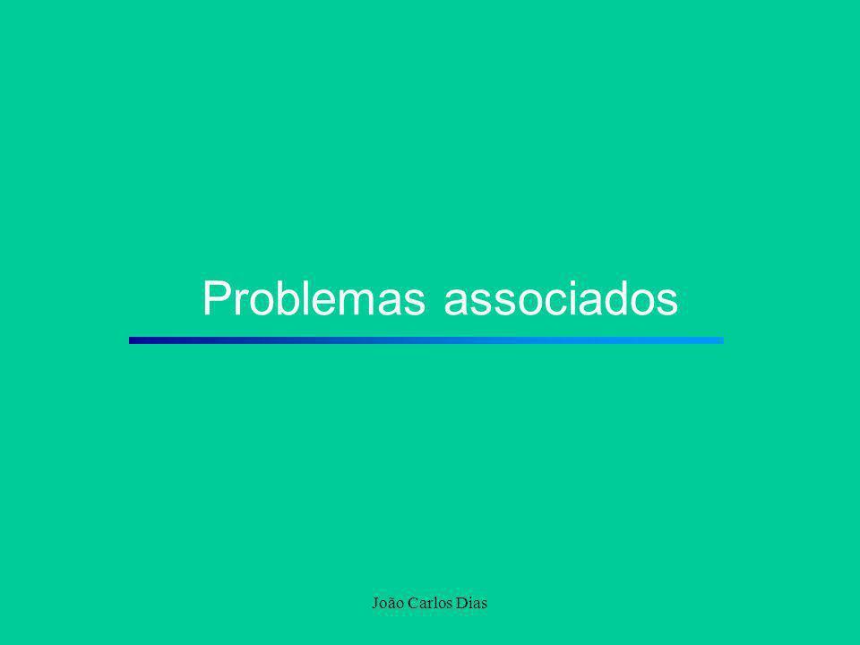 Problemas associados João Carlos Dias