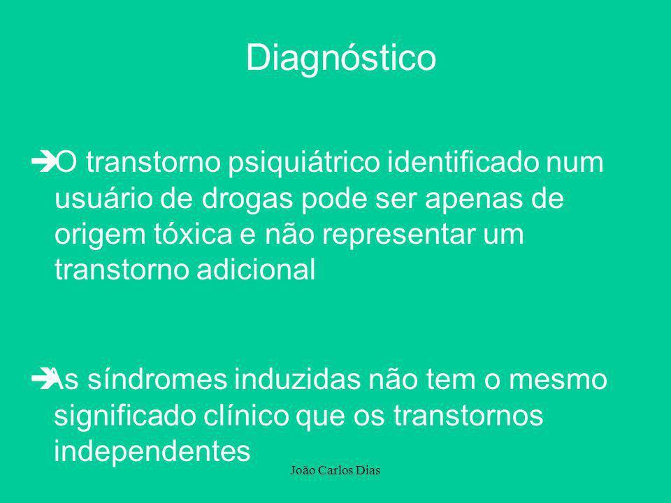 Diagnóstico O transtorno psiquiátrico identificado num usuário de drogas pode ser apenas de origem tóxica e não representar um transtorno adicional.