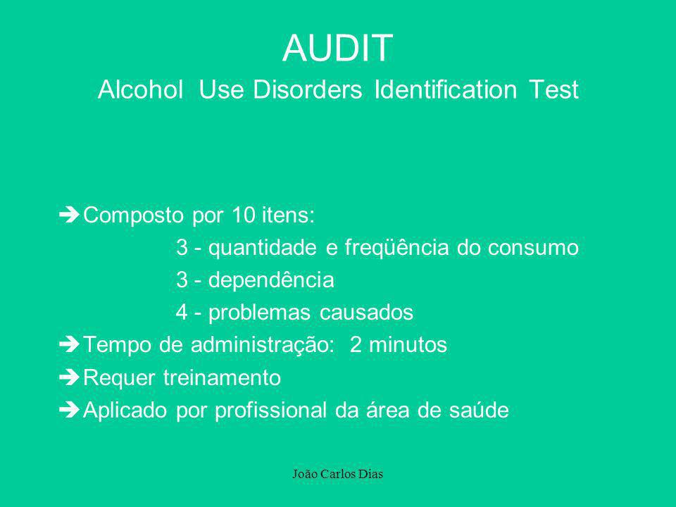 AUDIT Alcohol Use Disorders Identification Test