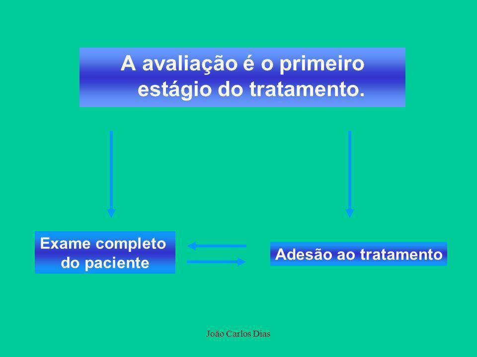 A avaliação é o primeiro estágio do tratamento.