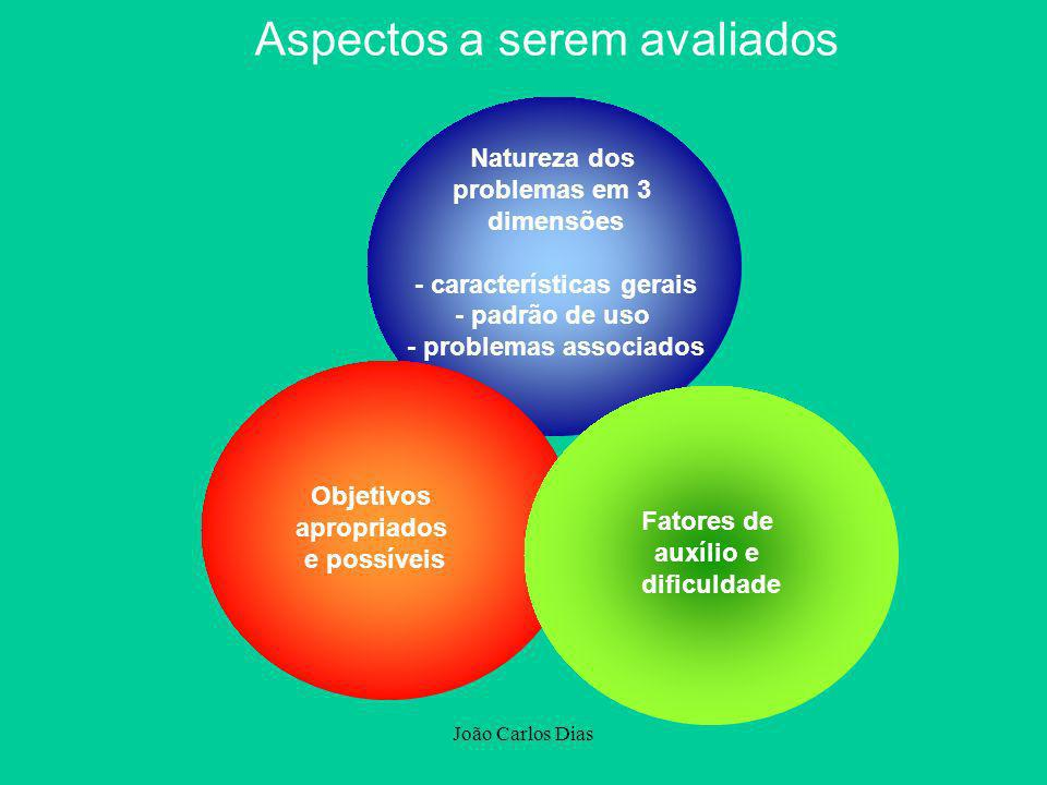 - características gerais - problemas associados