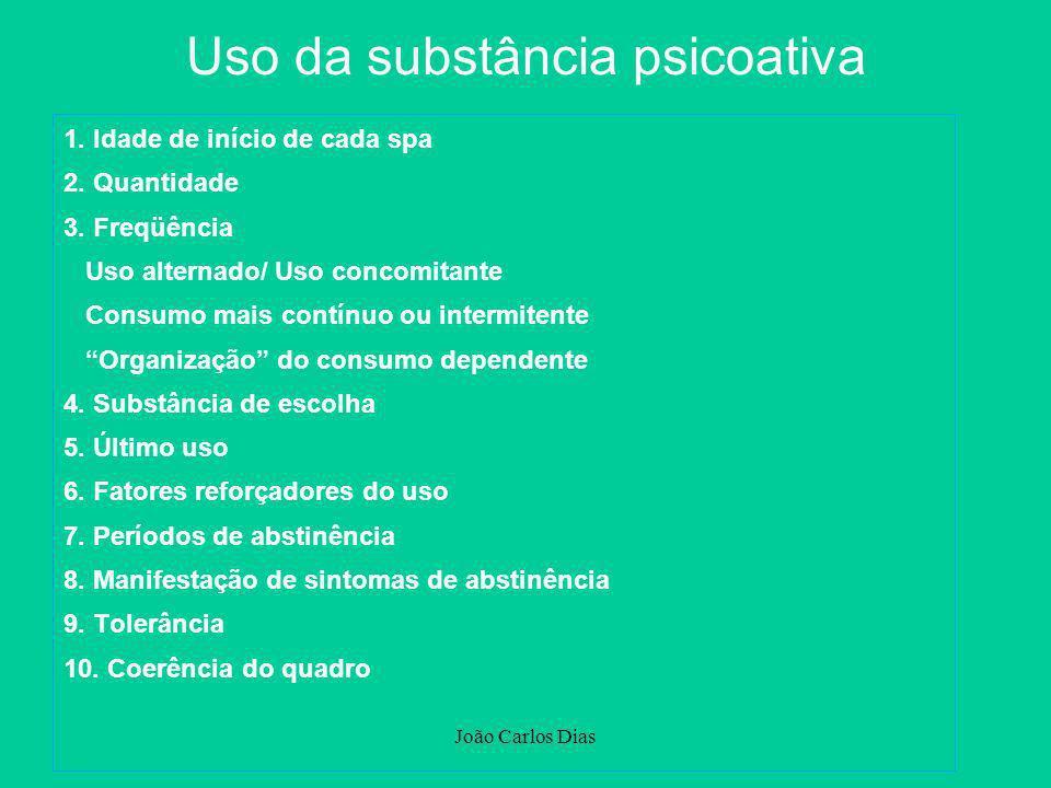 Uso da substância psicoativa