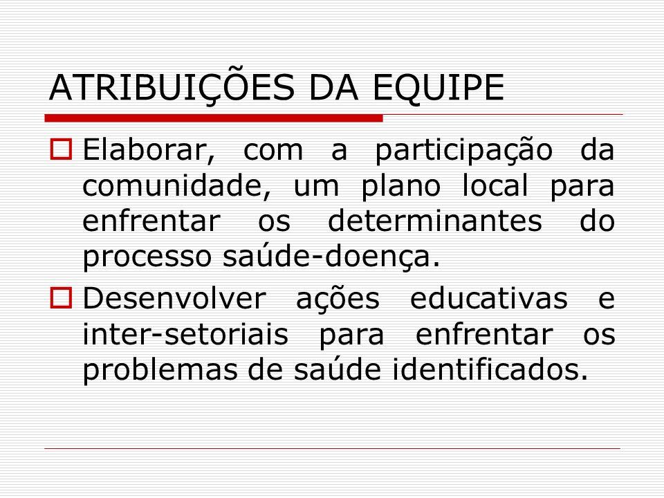 ATRIBUIÇÕES DA EQUIPEElaborar, com a participação da comunidade, um plano local para enfrentar os determinantes do processo saúde-doença.