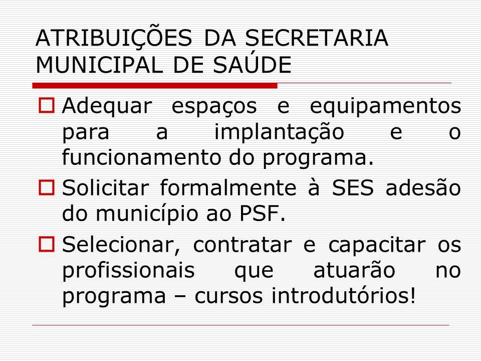 ATRIBUIÇÕES DA SECRETARIA MUNICIPAL DE SAÚDE