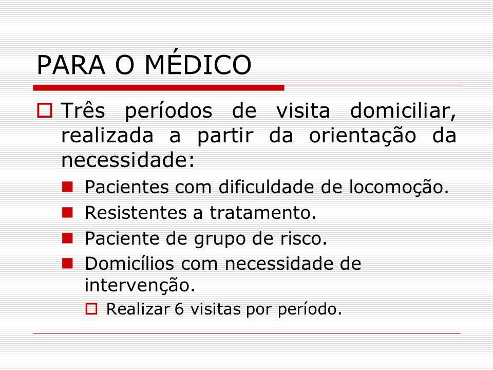 PARA O MÉDICOTrês períodos de visita domiciliar, realizada a partir da orientação da necessidade: Pacientes com dificuldade de locomoção.