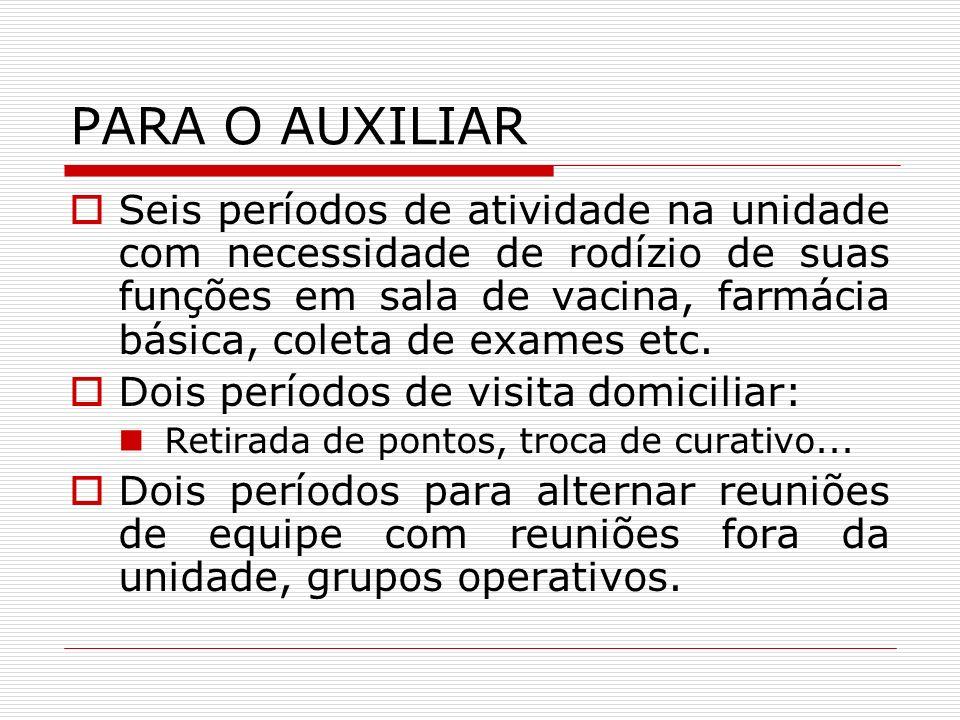 PARA O AUXILIAR