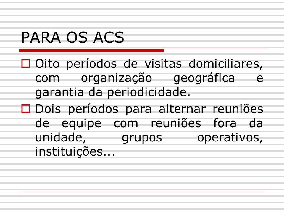 PARA OS ACS Oito períodos de visitas domiciliares, com organização geográfica e garantia da periodicidade.