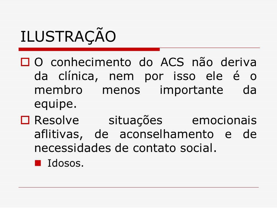 ILUSTRAÇÃOO conhecimento do ACS não deriva da clínica, nem por isso ele é o membro menos importante da equipe.