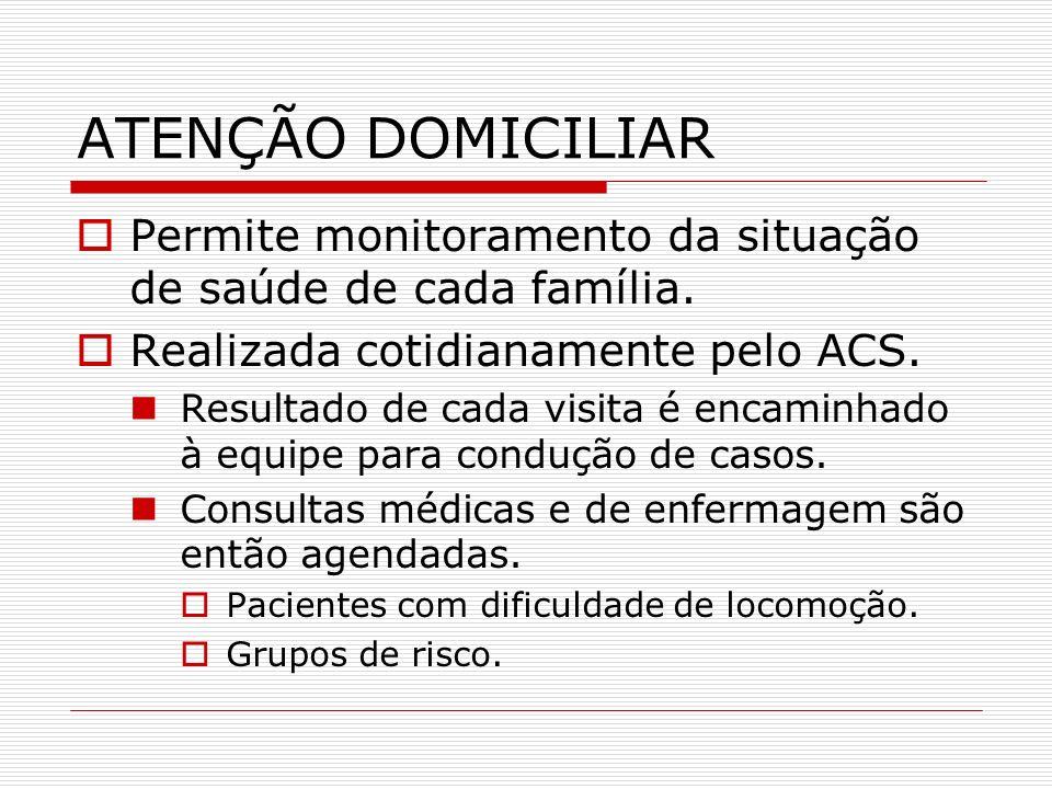 ATENÇÃO DOMICILIAR Permite monitoramento da situação de saúde de cada família. Realizada cotidianamente pelo ACS.
