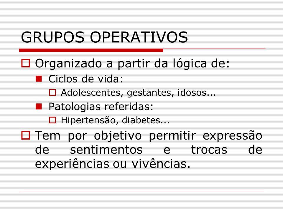 GRUPOS OPERATIVOS Organizado a partir da lógica de: