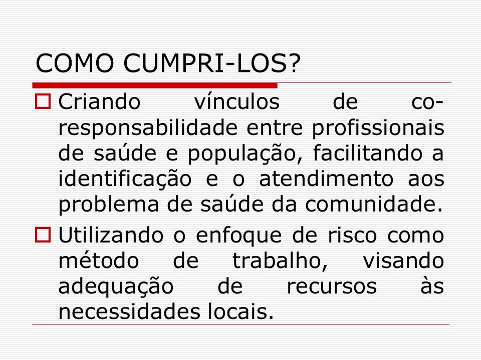 COMO CUMPRI-LOS