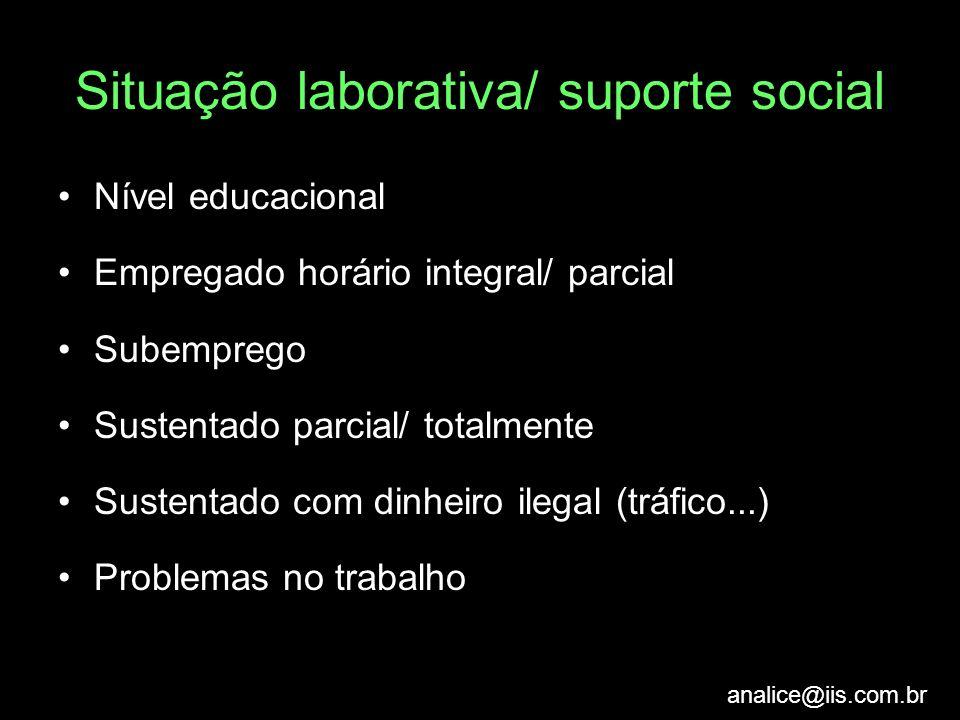 Situação laborativa/ suporte social