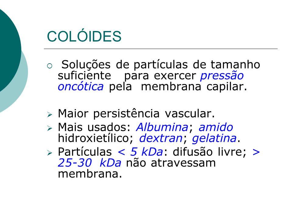 COLÓIDES Maior persistência vascular.