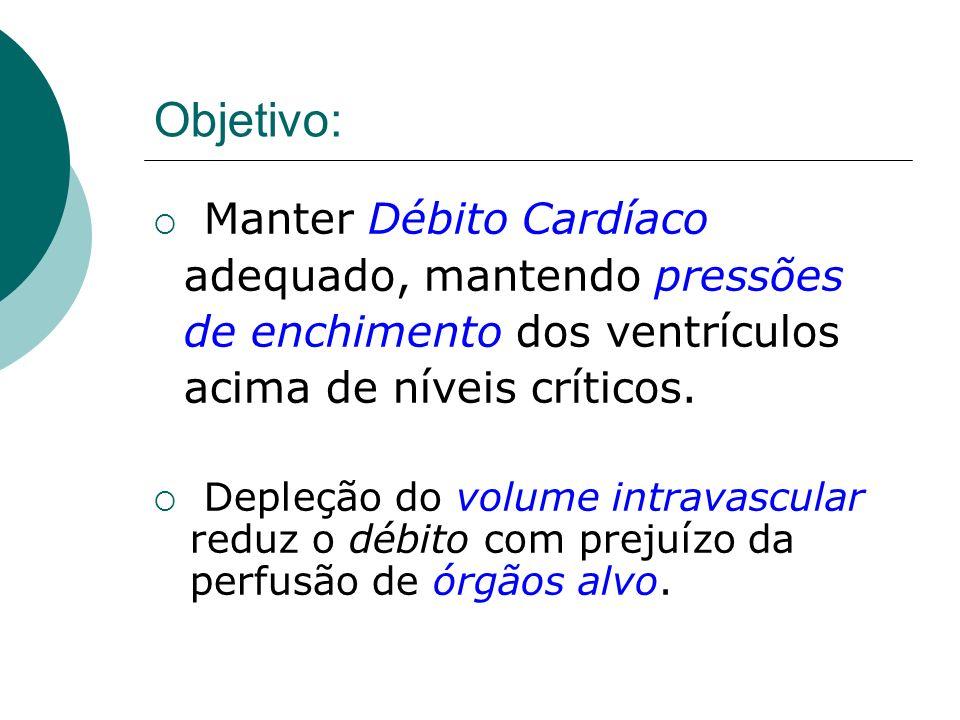 Objetivo: adequado, mantendo pressões de enchimento dos ventrículos