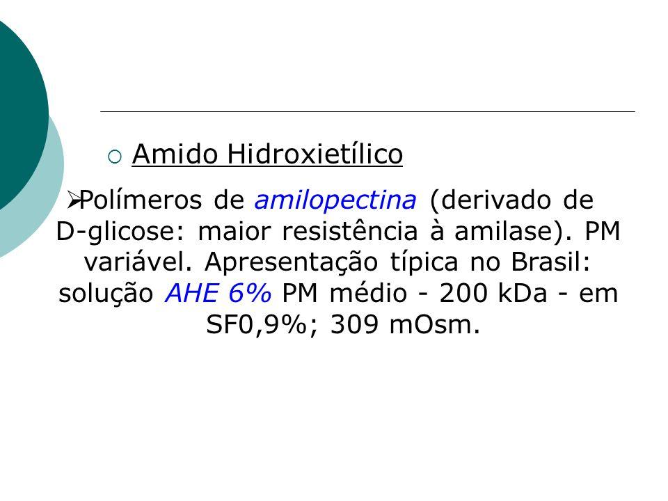 Amido Hidroxietílico Polímeros de amilopectina (derivado de