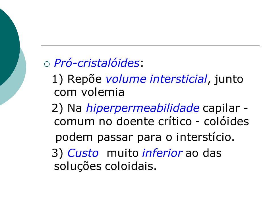 Pró-cristalóides:1) Repõe volume intersticial, junto com volemia. 2) Na hiperpermeabilidade capilar - comum no doente crítico - colóides.
