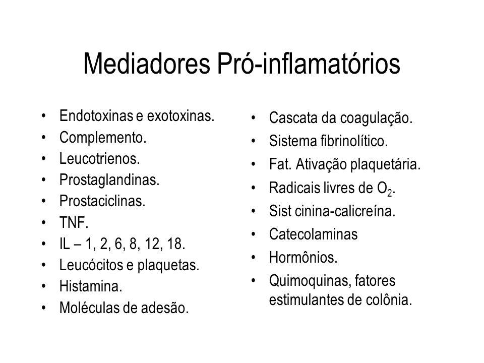 Mediadores Pró-inflamatórios