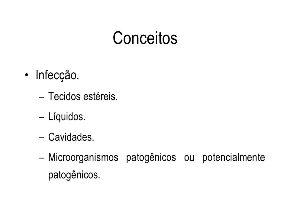 Conceitos Infecção. Tecidos estéreis. Líquidos. Cavidades.