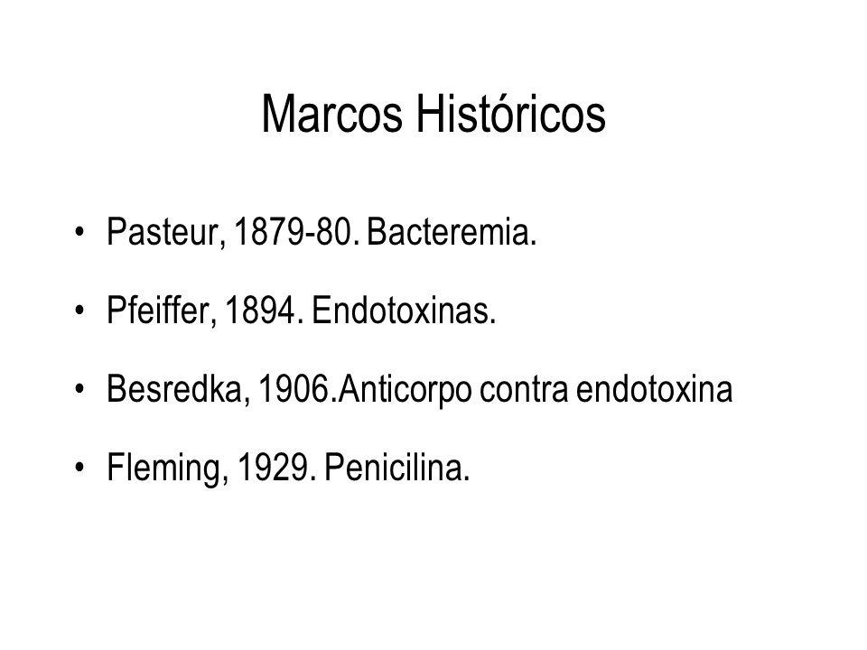 Marcos Históricos Pasteur, 1879-80. Bacteremia.