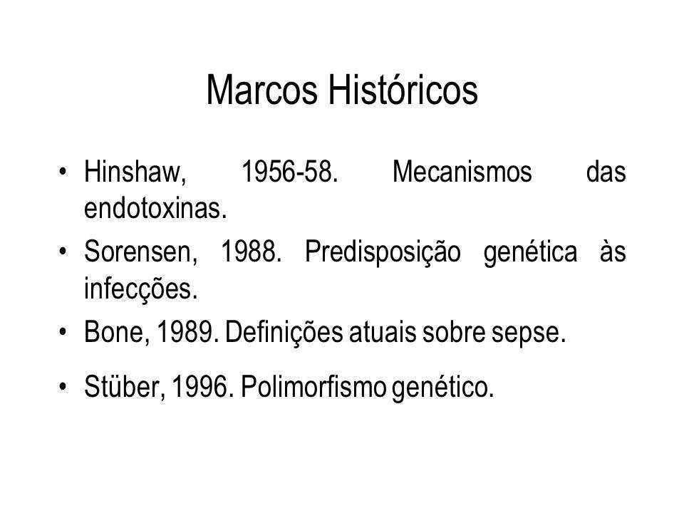 Marcos Históricos Hinshaw, 1956-58. Mecanismos das endotoxinas.