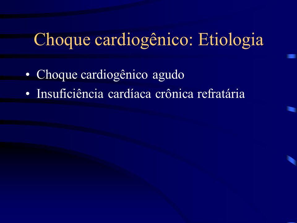 Choque cardiogênico: Etiologia