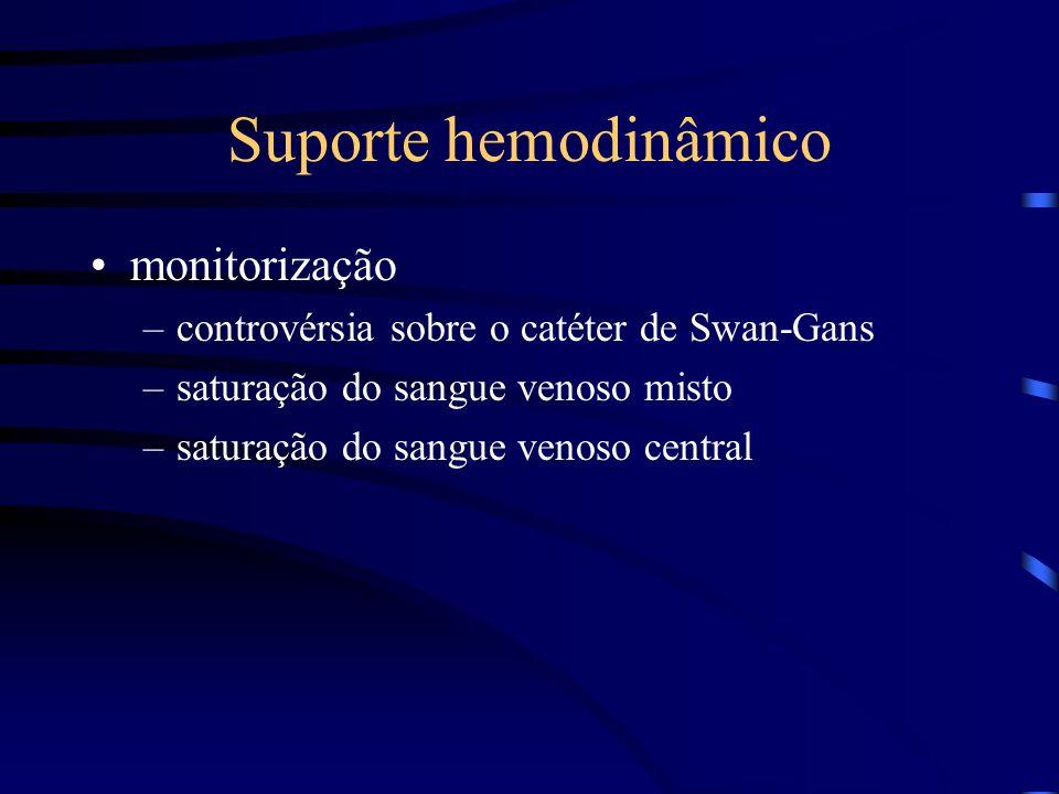 Suporte hemodinâmico monitorização
