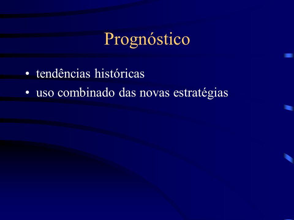 Prognóstico tendências históricas uso combinado das novas estratégias